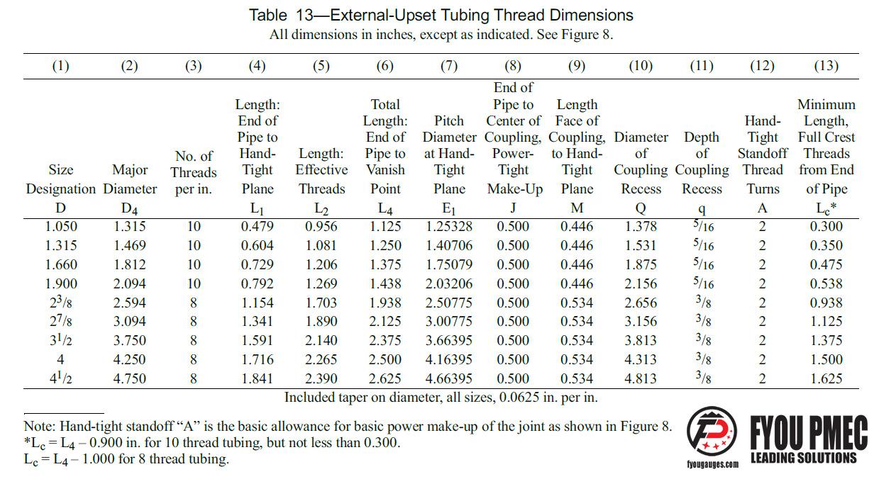 API Spec 5B External Upset Tubing API Thread Dimensions